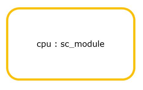 A CPU Module Implementation Extends From sc_module Class
